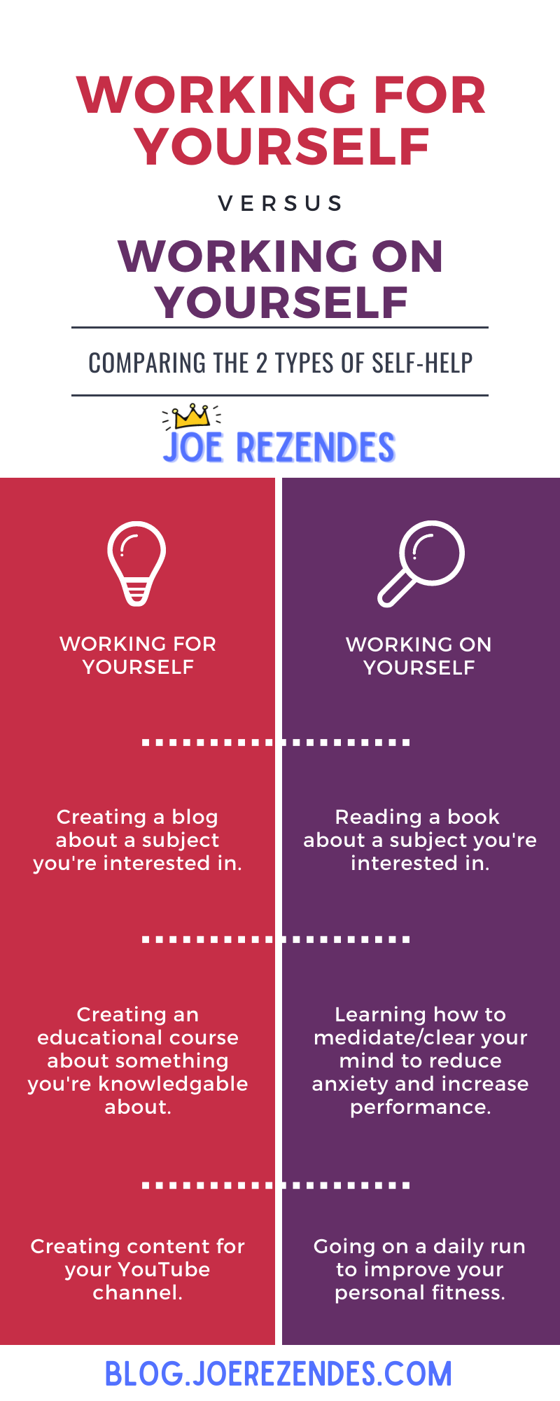 Working for yourself vs working on yourself infographic